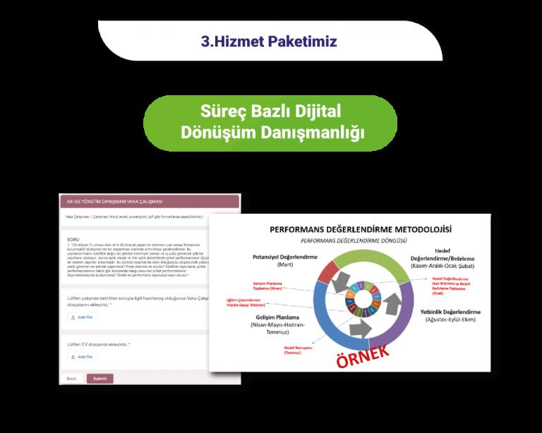 surec-bazli-dijital-donusum-danismanligi